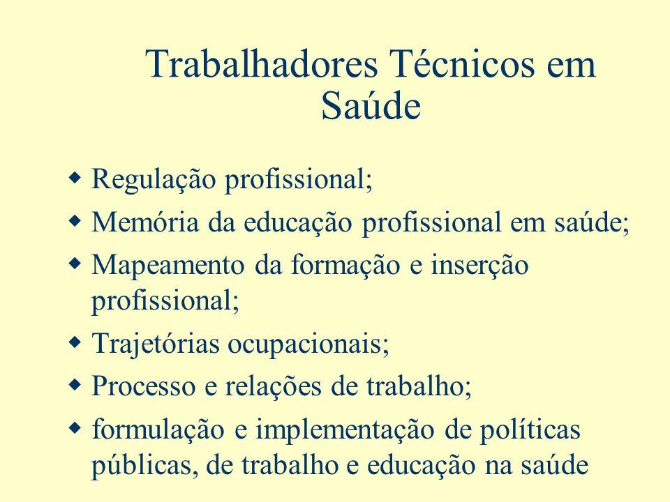 Trabalhadores Técnicos em Saúde Regulação profissional; Memória da educação profissional em saúde; Mapeamento da formação e inserção profissional; Tra