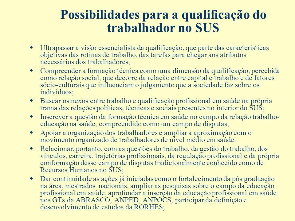 Possibilidades para a qualificação do trabalhador no SUS Ultrapassar a visão essencialista da qualificação, que parte das características objetivas da
