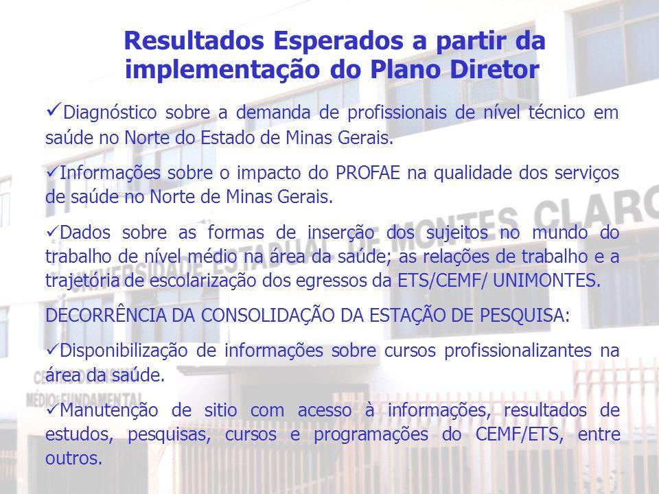 Resultados Esperados a partir da implementação do Plano Diretor Diagnóstico sobre a demanda de profissionais de nível técnico em saúde no Norte do Est
