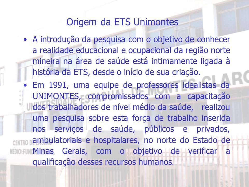 Origem da ETS Unimontes A introdução da pesquisa com o objetivo de conhecer a realidade educacional e ocupacional da região norte mineira na área de s