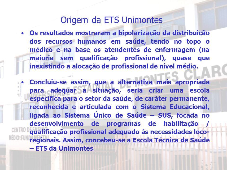 Origem da ETS Unimontes Os resultados mostraram a bipolarização da distribuição dos recursos humanos em saúde, tendo no topo o médico e na base os ate