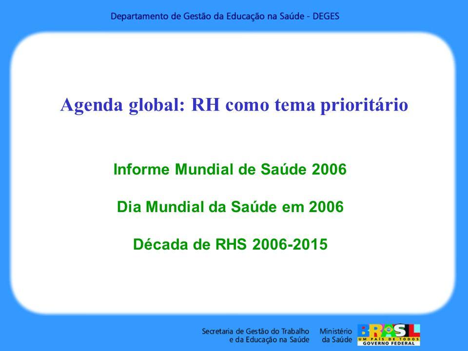 Agenda global: RH como tema prioritário Informe Mundial de Saúde 2006 Dia Mundial da Saúde em 2006 Década de RHS 2006-2015