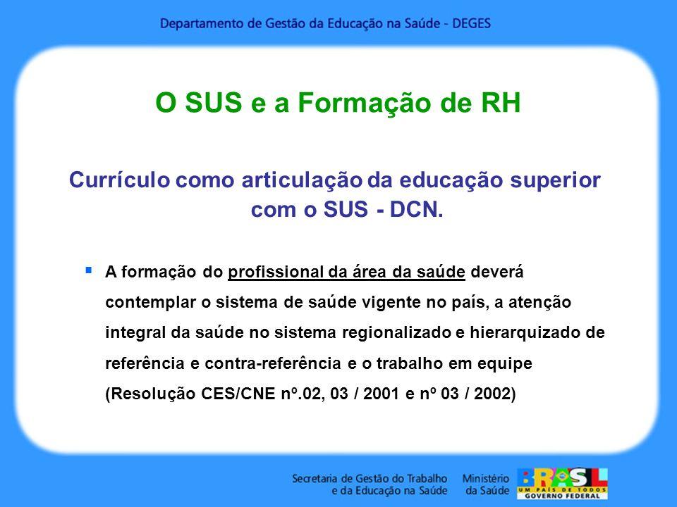 O SUS e a Formação de RH Currículo como articulação da educação superior com o SUS - DCN.