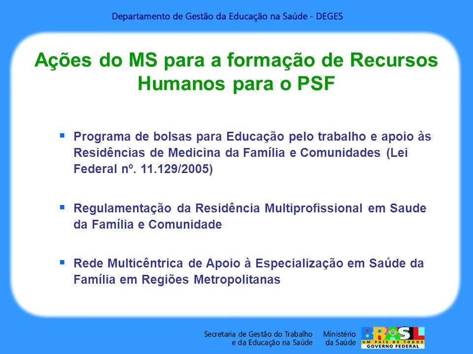 Ações do MS para a formação de Recursos Humanos para o PSF Programa de bolsas para Educação pelo trabalho e apoio às Residências de Medicina da Família e Comunidades (Lei Federal nº.