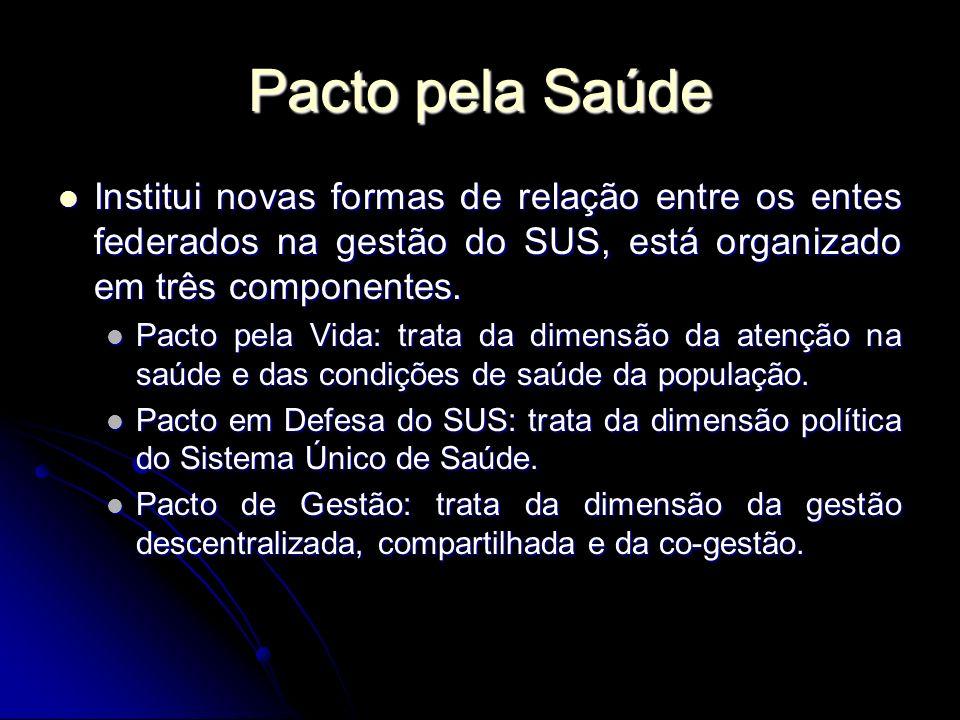 Pacto pela Saúde Institui novas formas de relação entre os entes federados na gestão do SUS, está organizado em três componentes.