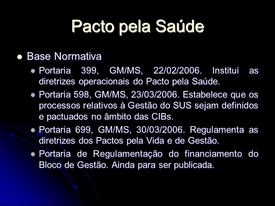 Pacto pela Saúde Base Normativa Base Normativa Portaria 399, GM/MS, 22/02/2006.