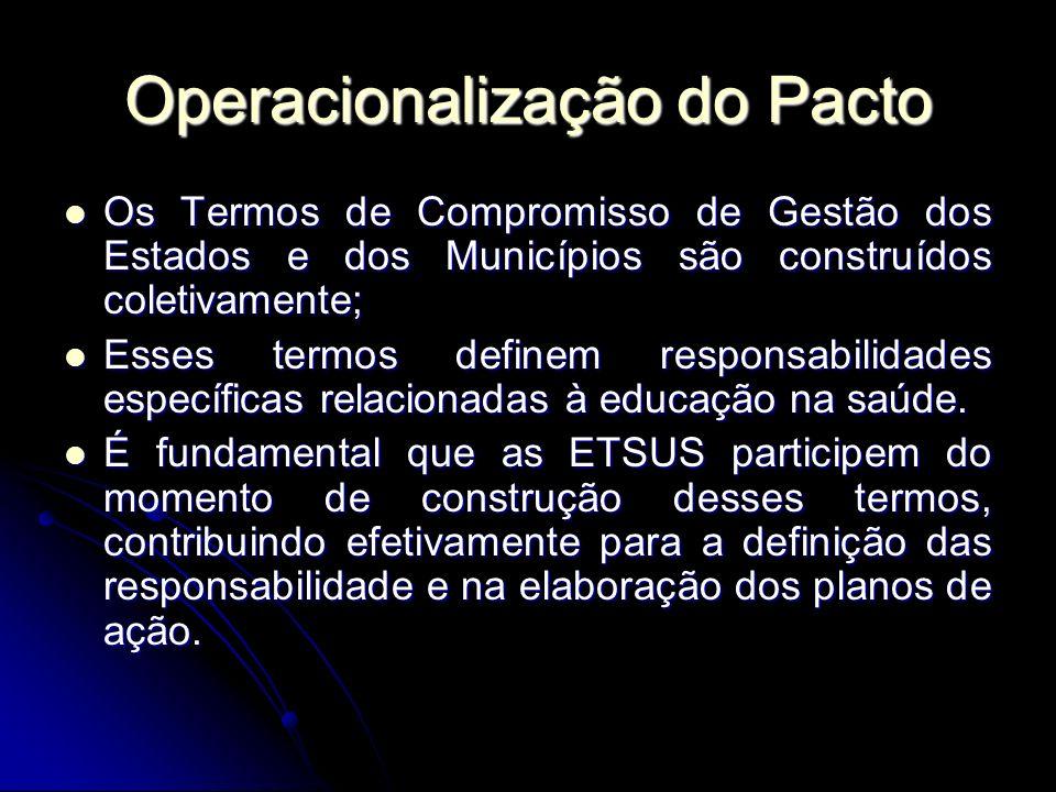 Operacionalização do Pacto Os Termos de Compromisso de Gestão dos Estados e dos Municípios são construídos coletivamente; Os Termos de Compromisso de Gestão dos Estados e dos Municípios são construídos coletivamente; Esses termos definem responsabilidades específicas relacionadas à educação na saúde.