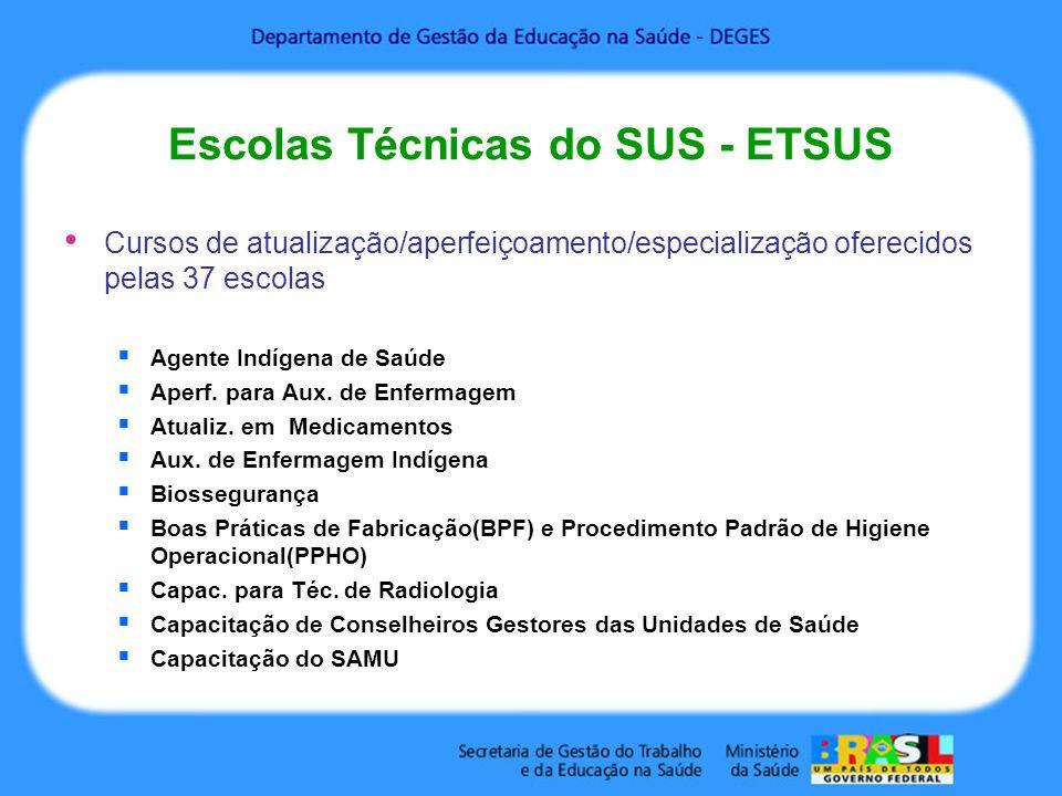 Escolas Técnicas do SUS - ETSUS Cursos de atualização/aperfeiçoamento/especialização oferecidos pelas 37 escolas Agente Indígena de Saúde Aperf. para