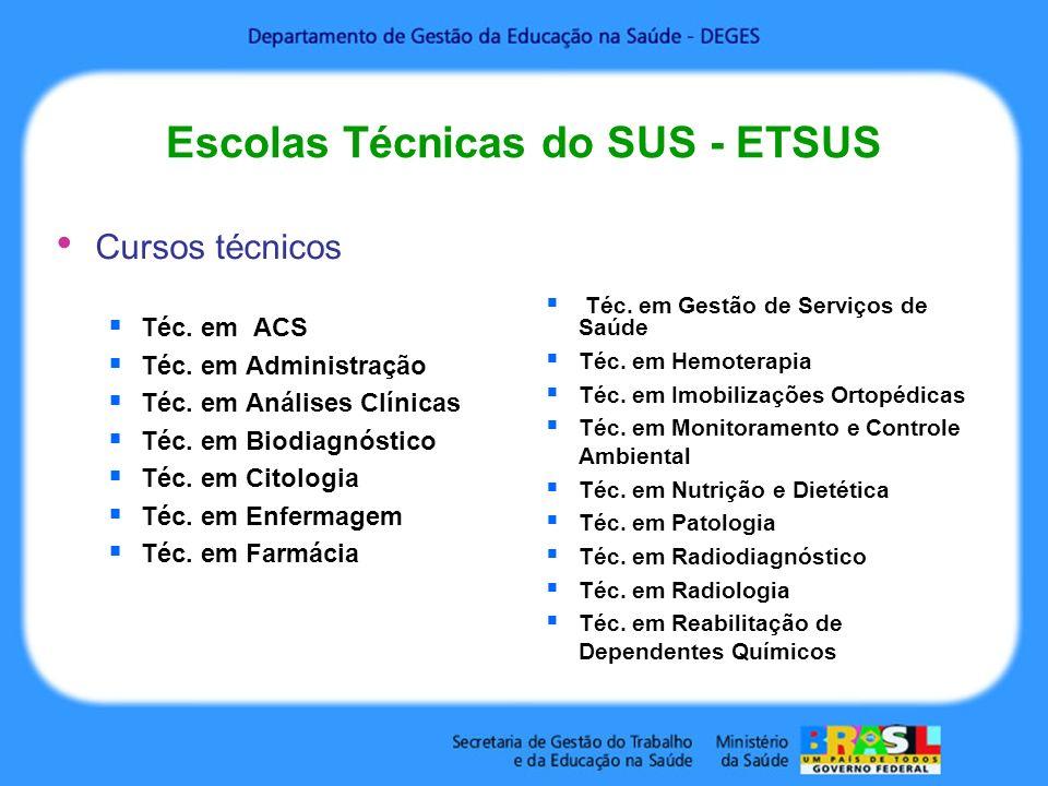 Escolas Técnicas do SUS - ETSUS Cursos técnicos Téc. em ACS Téc. em Administração Téc. em Análises Clínicas Téc. em Biodiagnóstico Téc. em Citologia T