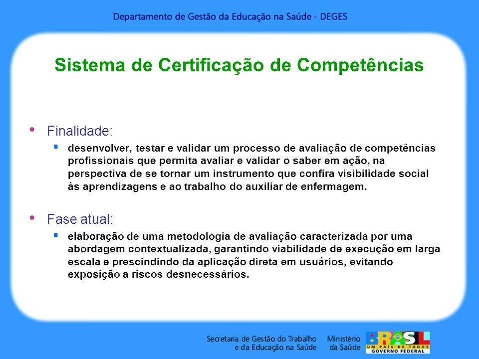 Sistema de Certificação de Competências Finalidade: desenvolver, testar e validar um processo de avaliação de competências profissionais que permita a