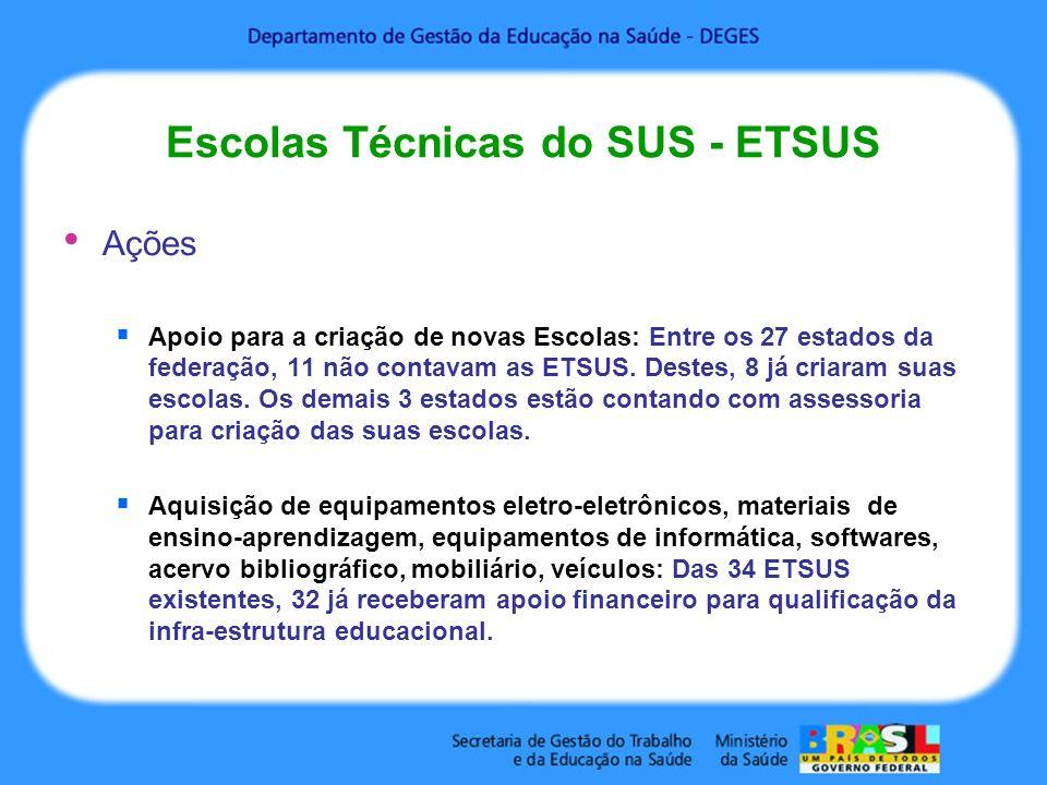 Escolas Técnicas do SUS - ETSUS Ações Apoio para a criação de novas Escolas: Entre os 27 estados da federação, 11 não contavam as ETSUS. Destes, 8 já