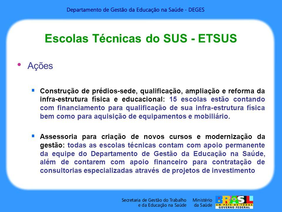 Escolas Técnicas do SUS - ETSUS Ações Construção de prédios-sede, qualificação, ampliação e reforma da infra-estrutura física e educacional: 15 escola