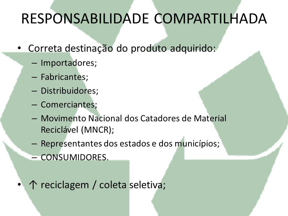 RESPONSABILIDADE COMPARTILHADA Correta destinação do produto adquirido: – Importadores; – Fabricantes; – Distribuidores; – Comerciantes; – Movimento N