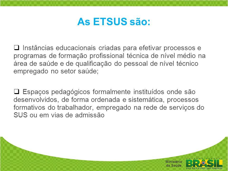 Secretaria de Gestão do Trabalho e da Educação na Saúde Ministério da Saúde As ETSUS são: Instâncias educacionais criadas para efetivar processos e pr