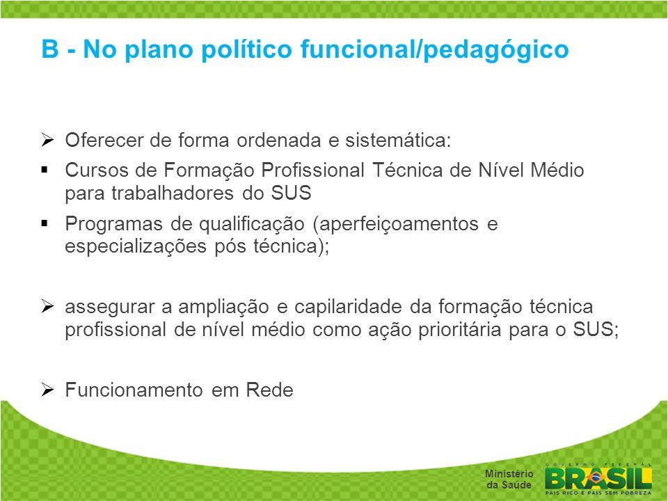 Secretaria de Gestão do Trabalho e da Educação na Saúde Ministério da Saúde RETSUS 36 ETSUS http://www.retsus.fiocruz.br