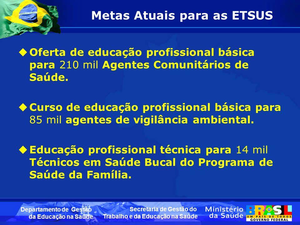 Secretaria de Gestão do Trabalho e da Educação na Saúde Departamento de Gestão da Educação na Saúde Metas Atuais para as ETSUS Oferta de educação prof
