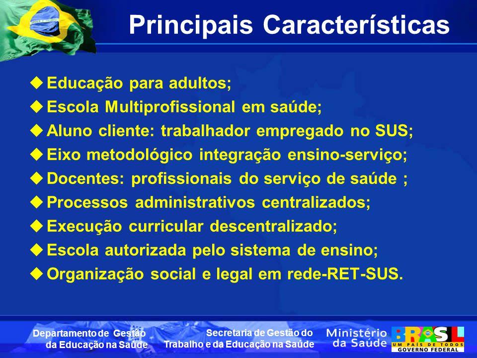 Secretaria de Gestão do Trabalho e da Educação na Saúde Departamento de Gestão da Educação na Saúde Principais Características Educação para adultos;