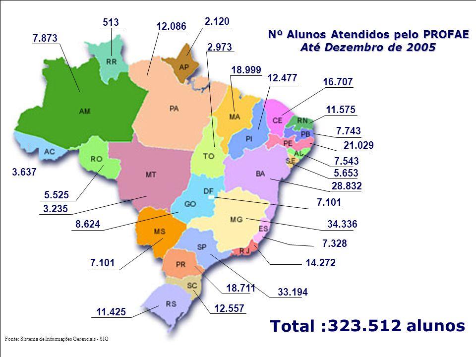Secretaria de Gestão do Trabalho e da Educação na Saúde Departamento de Gestão da Educação na Saúde As ETSUS e o PROFAE 24 ETSUS ofereceram Cursos para Técnicos e Auxiliar de Enfermagem; Atingiram 982 municípios pólo; Atenderam 79.279 alunos procedentes de 2.414 municípios (43.3%); Formaram 2.313 turmas; Recursos: Componente I – R$ 109.158.879,01 Componente II – R$ 50.773.925,12