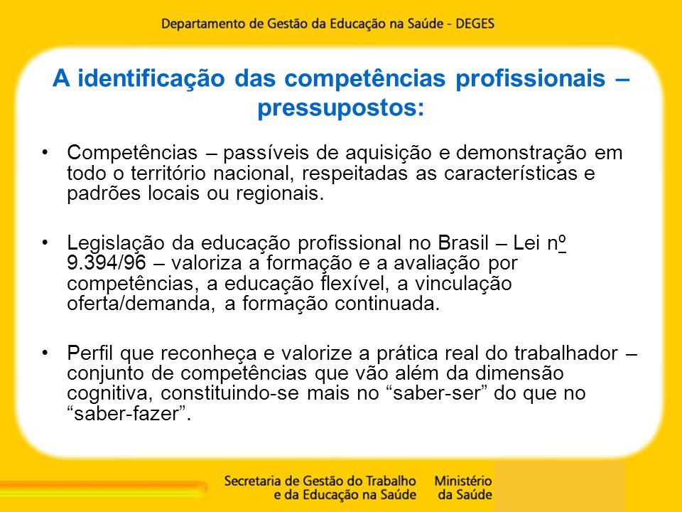 A identificação das competências profissionais – pressupostos: Competências – passíveis de aquisição e demonstração em todo o território nacional, res