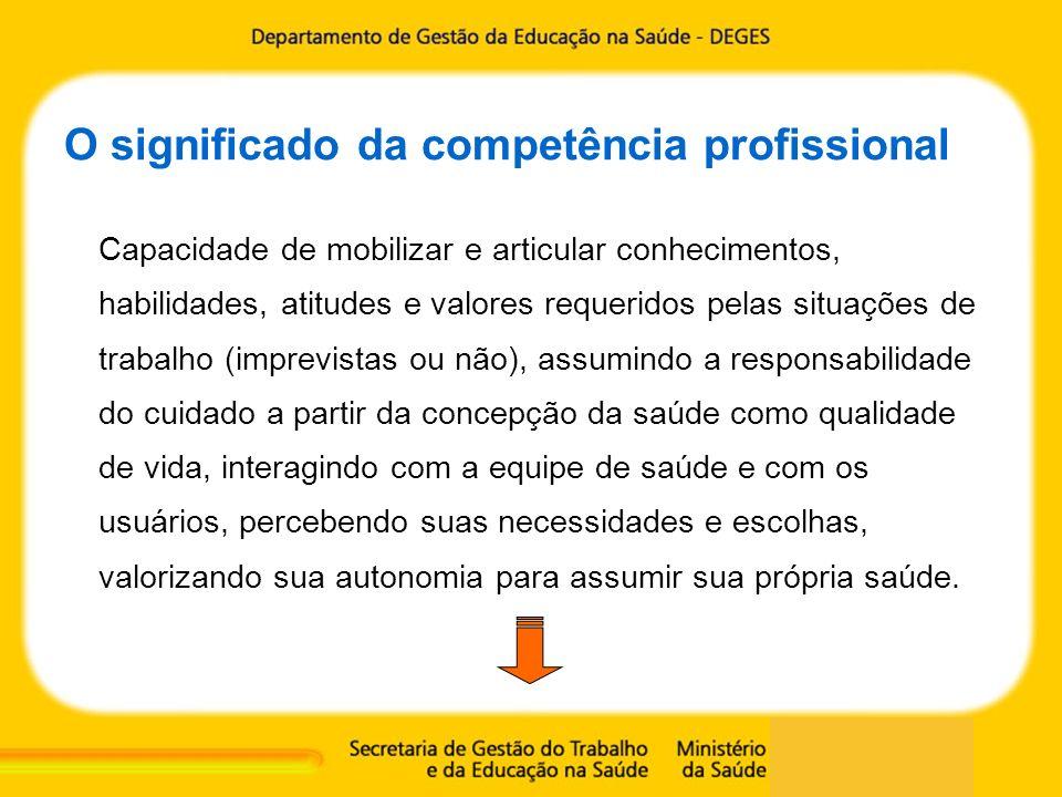 O significado da competência profissional Capacidade de mobilizar e articular conhecimentos, habilidades, atitudes e valores requeridos pelas situaçõe