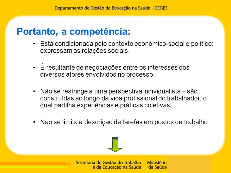 Portanto, a competência: Está condicionada pelo contexto econômico-social e político: expressam as relações sociais. É resultante de negociações entre