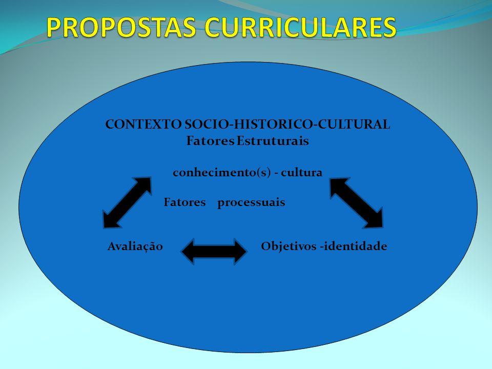 D. Humanista PSICOLOGIA HUMANISTA COMO BASE PARA UMA EDUCAÇÃO LIBERTADORA (MASLOW) conteúdo Indivíduo Objetivos : aumento da conscientização pessoal e