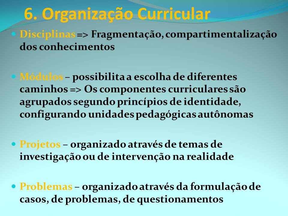 Objetivos CONTEXTO SOCIO-HISTORICO-CULTURAL Fatores Estruturais conhecimento(s) - cultura Fatores processuais Avaliação Objetivos -identidade