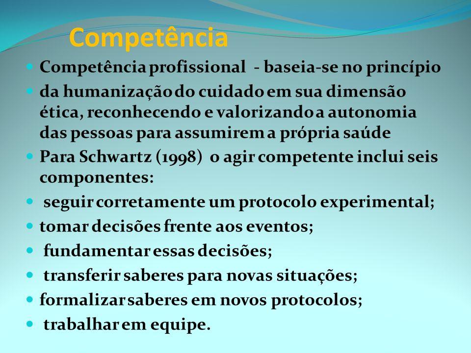 MODELO CURRICULAR – Cursos Profissionalizantes em saúde COMPETÊNCIAS Competência é a capacidade para aplicar adequadamente conhecimentos e habilidades