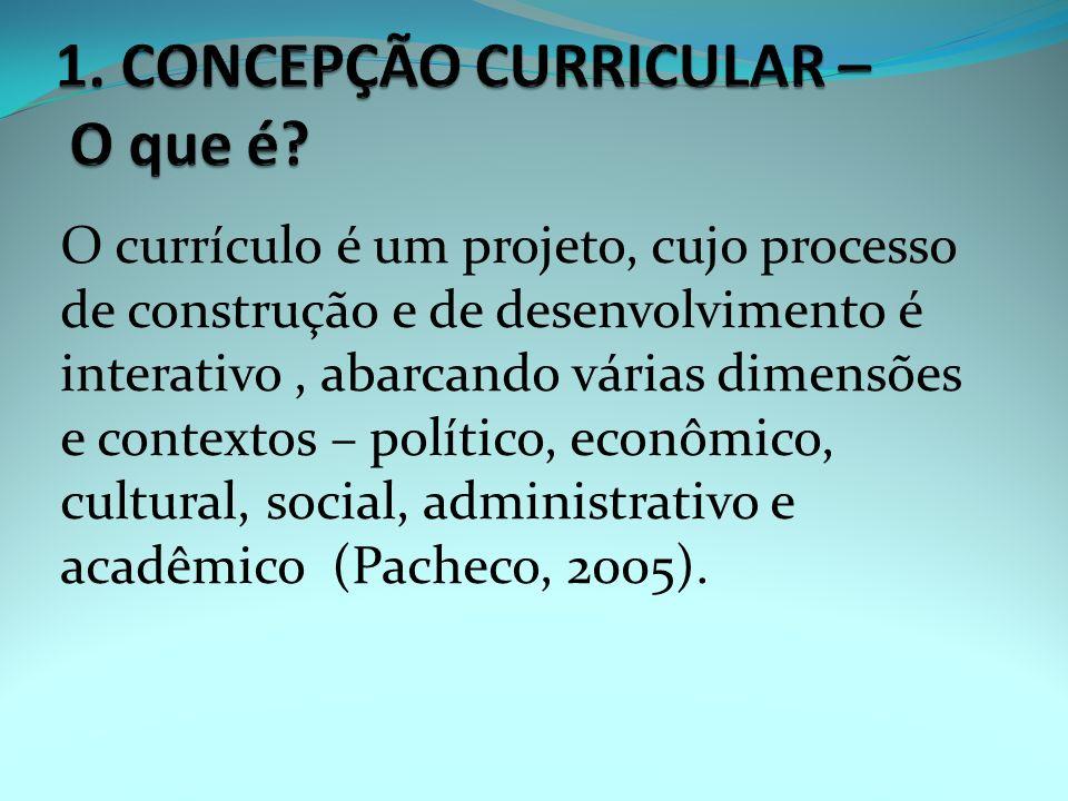 O currículo é um projeto, cujo processo de construção e de desenvolvimento é interativo, abarcando várias dimensões e contextos – político, econômico, cultural, social, administrativo e acadêmico (Pacheco, 2005).