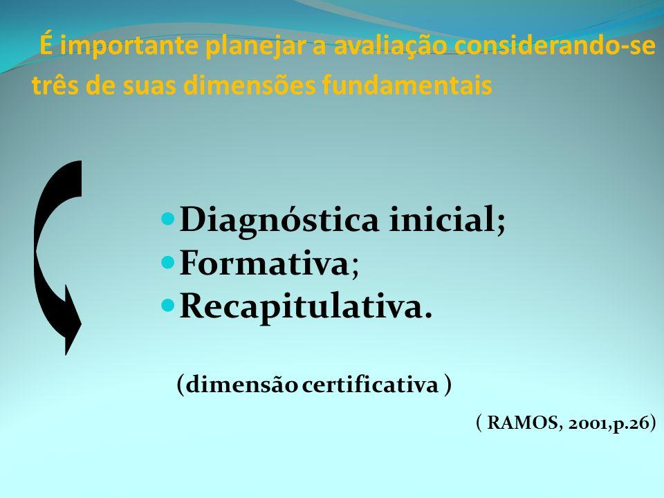 AVALIAÇÃO DE COMPETÊNCIA A apreensão das competências implica verificar a integração teoria / prática necessitando de condições de observação e contín
