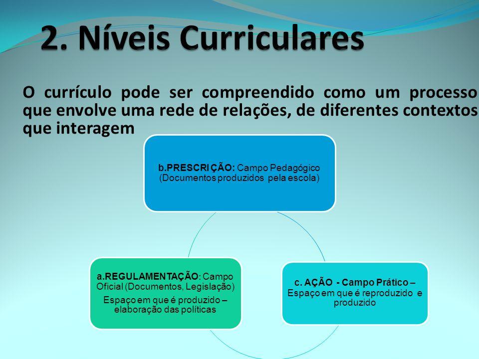 O currículo pode ser compreendido como um processo que envolve uma rede de relações, de diferentes contextos que interagem b.PRESCRI ÇÃO: Campo Pedagógico (Documentos produzidos pela escola) c.