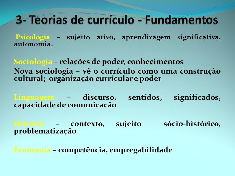 O currículo pode ser compreendido como um processo que envolve uma rede de relações, de diferentes contextos que interagem b.PRESCRI ÇÃO: Campo Pedagó