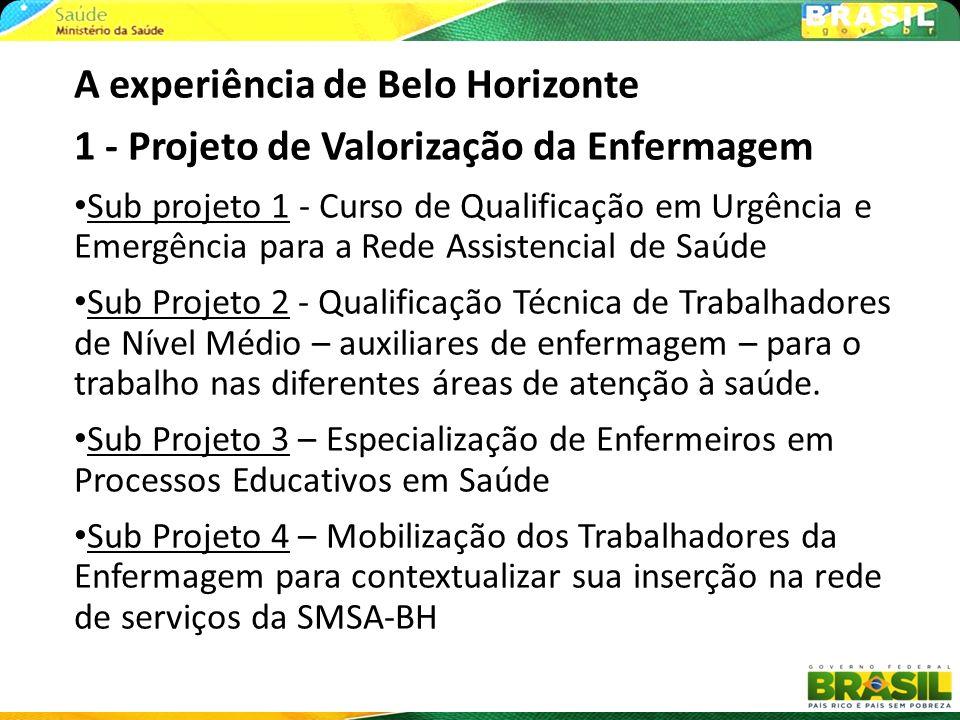 A experiência de Belo Horizonte 1 - Projeto de Valorização da Enfermagem Sub projeto 1 - Curso de Qualificação em Urgência e Emergência para a Rede As