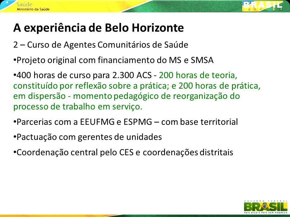A experiência de Belo Horizonte 2 – Curso de Agentes Comunitários de Saúde Projeto original com financiamento do MS e SMSA 400 horas de curso para 2.3