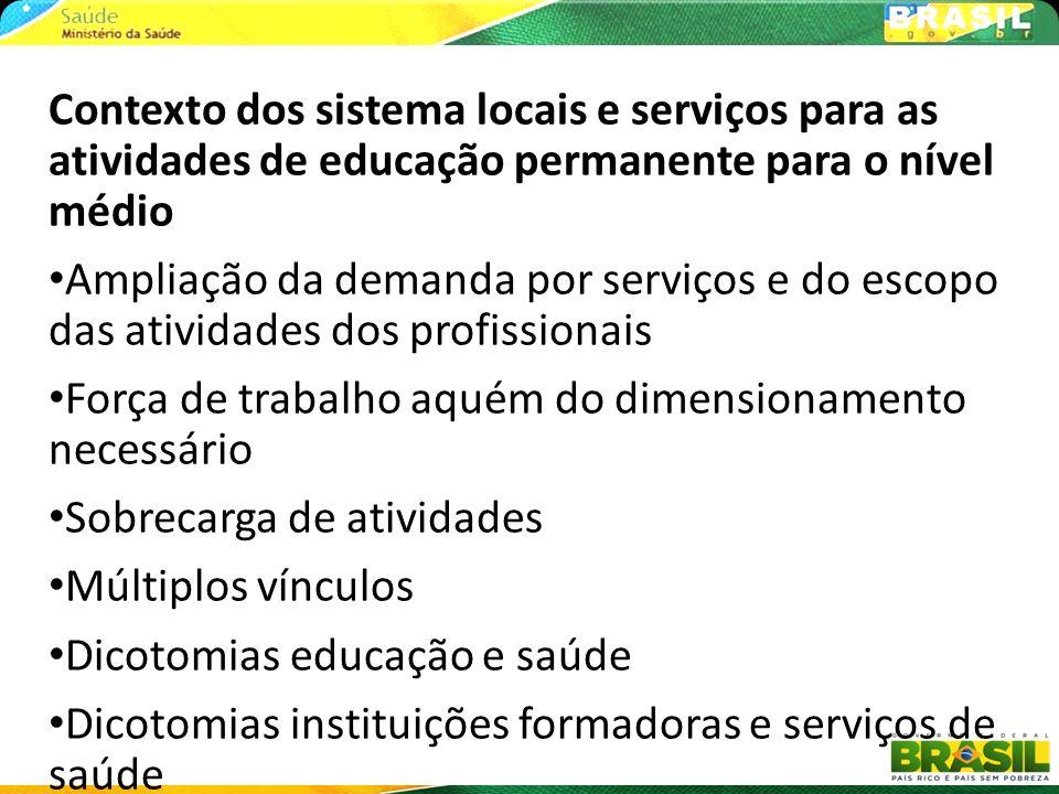 Contexto dos sistema locais e serviços para as atividades de educação permanente para o nível médio Ampliação da demanda por serviços e do escopo das