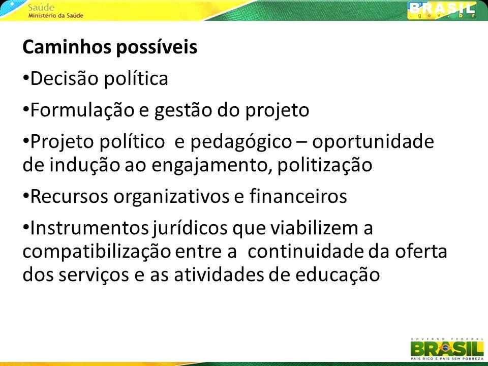 Caminhos possíveis Decisão política Formulação e gestão do projeto Projeto político e pedagógico – oportunidade de indução ao engajamento, politização