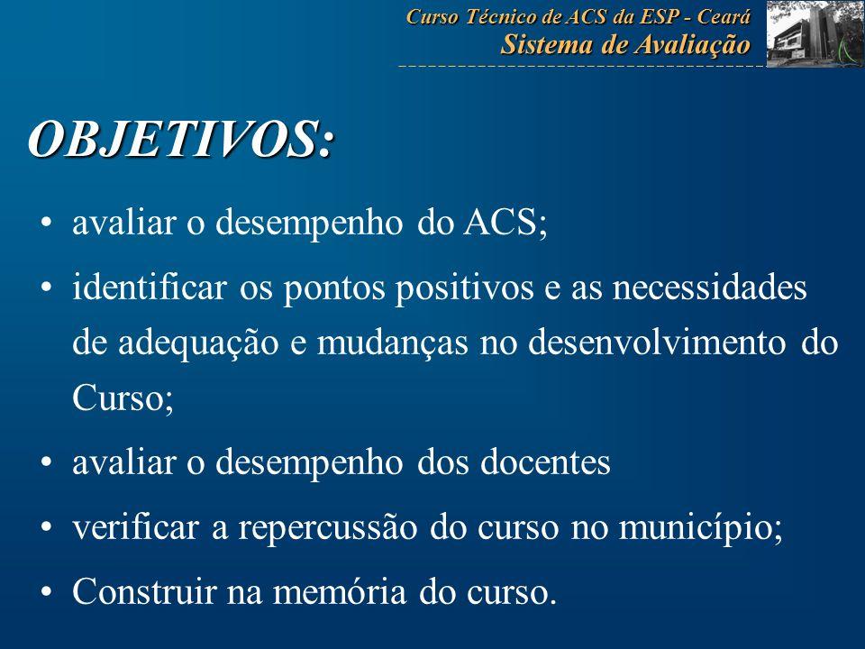 OBJETIVOS: Curso Técnico de ACS da ESP - Ceará Sistema de Avaliação avaliar o desempenho do ACS; identificar os pontos positivos e as necessidades de