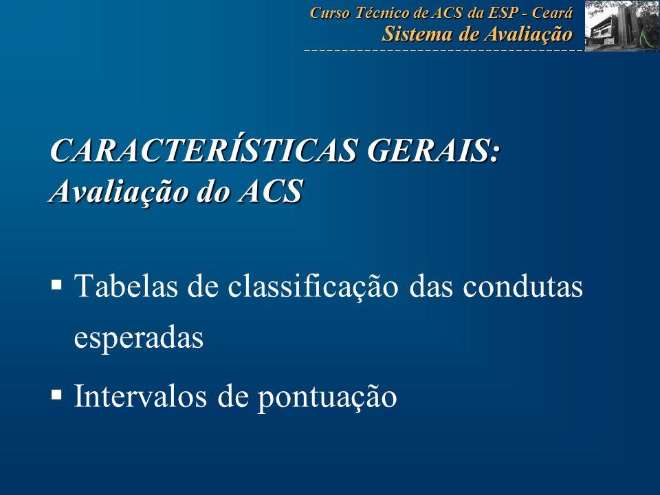 CARACTERÍSTICAS GERAIS: Avaliação do ACS Tabelas de classificação das condutas esperadas Intervalos de pontuação Curso Técnico de ACS da ESP - Ceará S