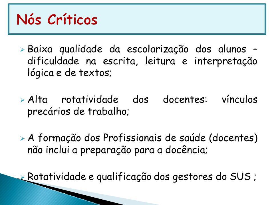 Baixa qualidade da escolarização dos alunos – dificuldade na escrita, leitura e interpretação lógica e de textos; Alta rotatividade dos docentes: vínc