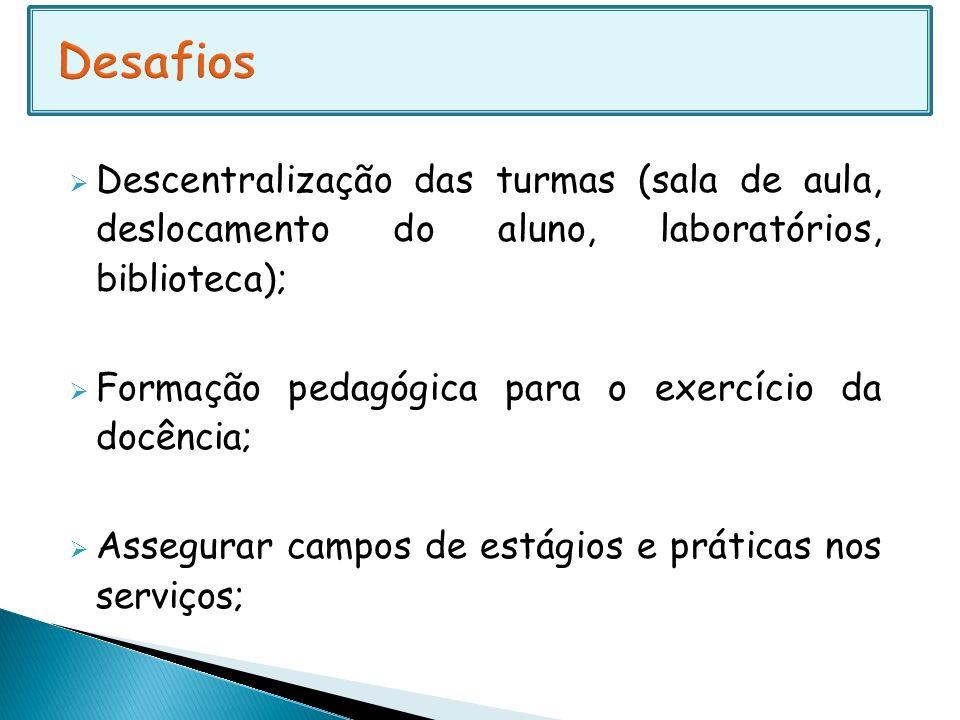 Descentralização das turmas (sala de aula, deslocamento do aluno, laboratórios, biblioteca); Formação pedagógica para o exercício da docência; Assegur