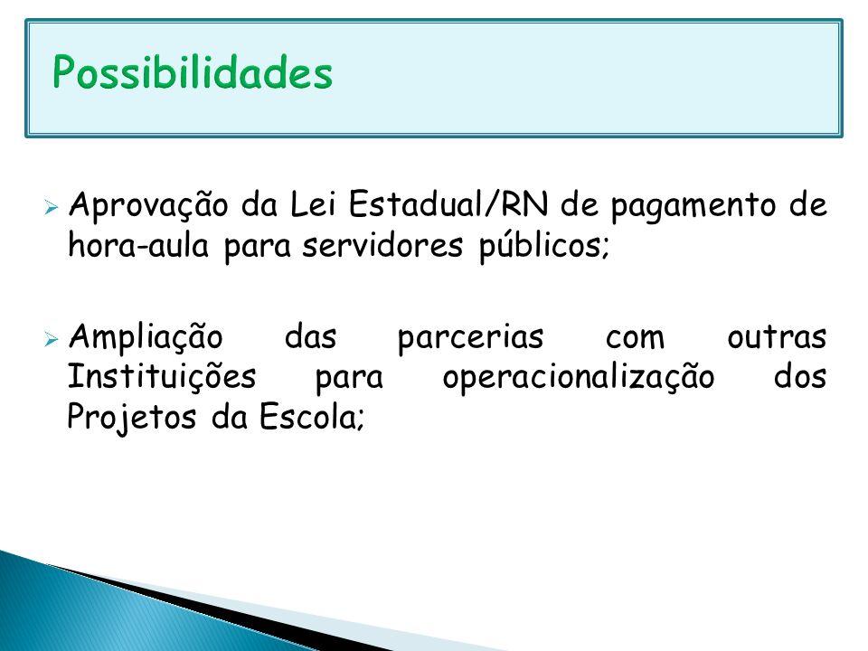 Aprovação da Lei Estadual/RN de pagamento de hora-aula para servidores públicos; Ampliação das parcerias com outras Instituições para operacionalizaçã