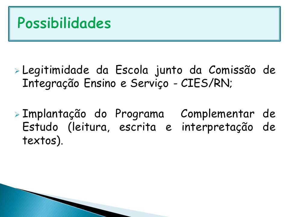 Legitimidade da Escola junto da Comissão de Integração Ensino e Serviço - CIES/RN; Implantação do Programa Complementar de Estudo (leitura, escrita e