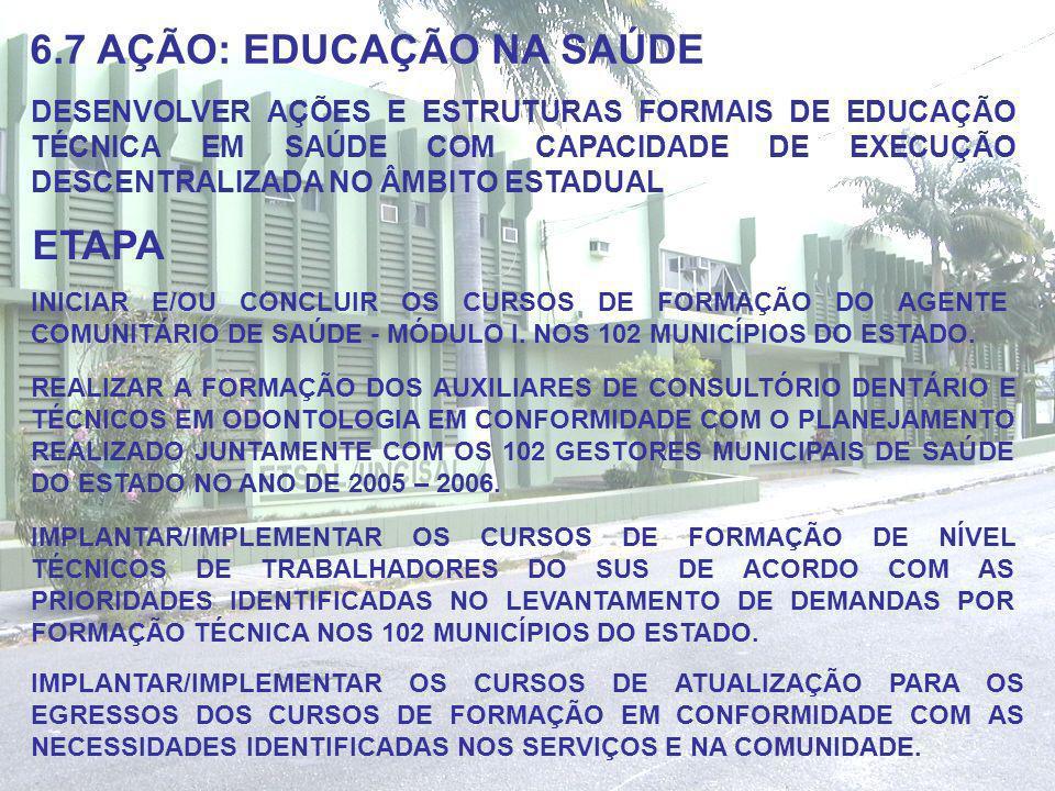 6.7 AÇÃO: EDUCAÇÃO NA SAÚDE DESENVOLVER AÇÕES E ESTRUTURAS FORMAIS DE EDUCAÇÃO TÉCNICA EM SAÚDE COM CAPACIDADE DE EXECUÇÃO DESCENTRALIZADA NO ÂMBITO E