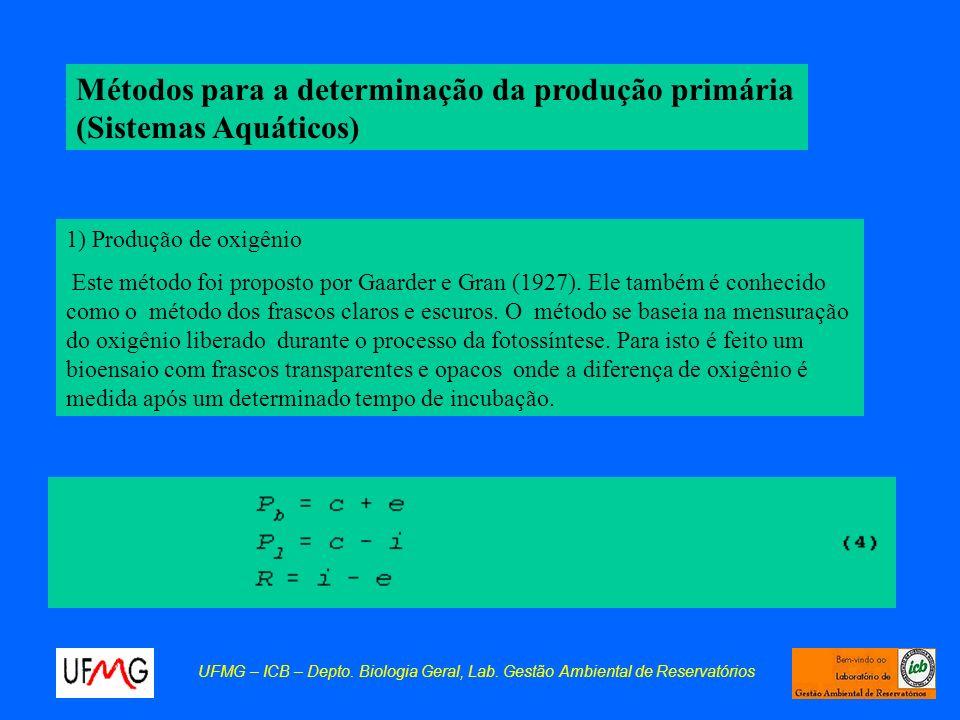 Métodos para a determinação da produção primária (Sistemas Aquáticos) 1) Produção de oxigênio Este método foi proposto por Gaarder e Gran (1927). Ele