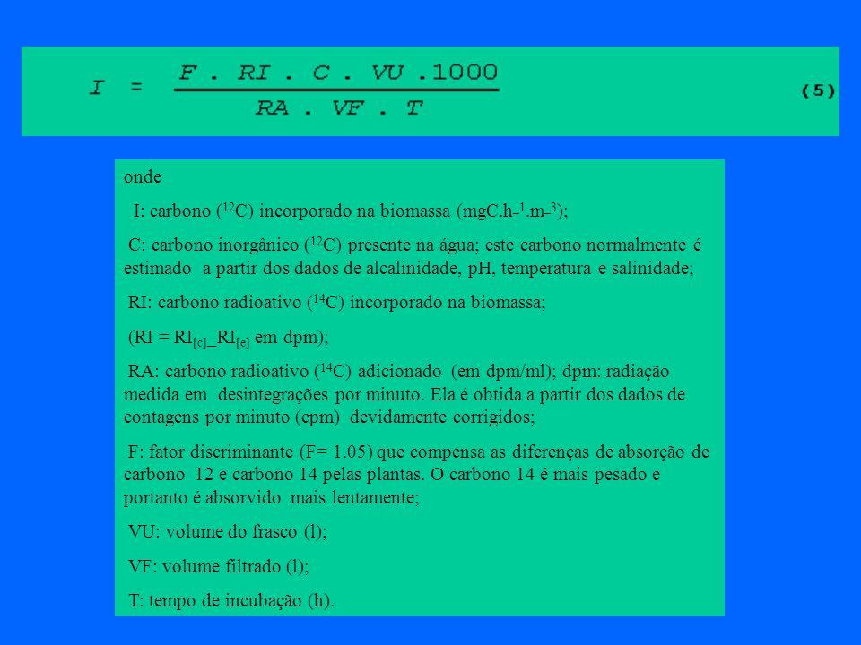 onde I: carbono ( 12 C) incorporado na biomassa (mgC.h _1.m _3 ); C: carbono inorgânico ( 12 C) presente na água; este carbono normalmente é estimado