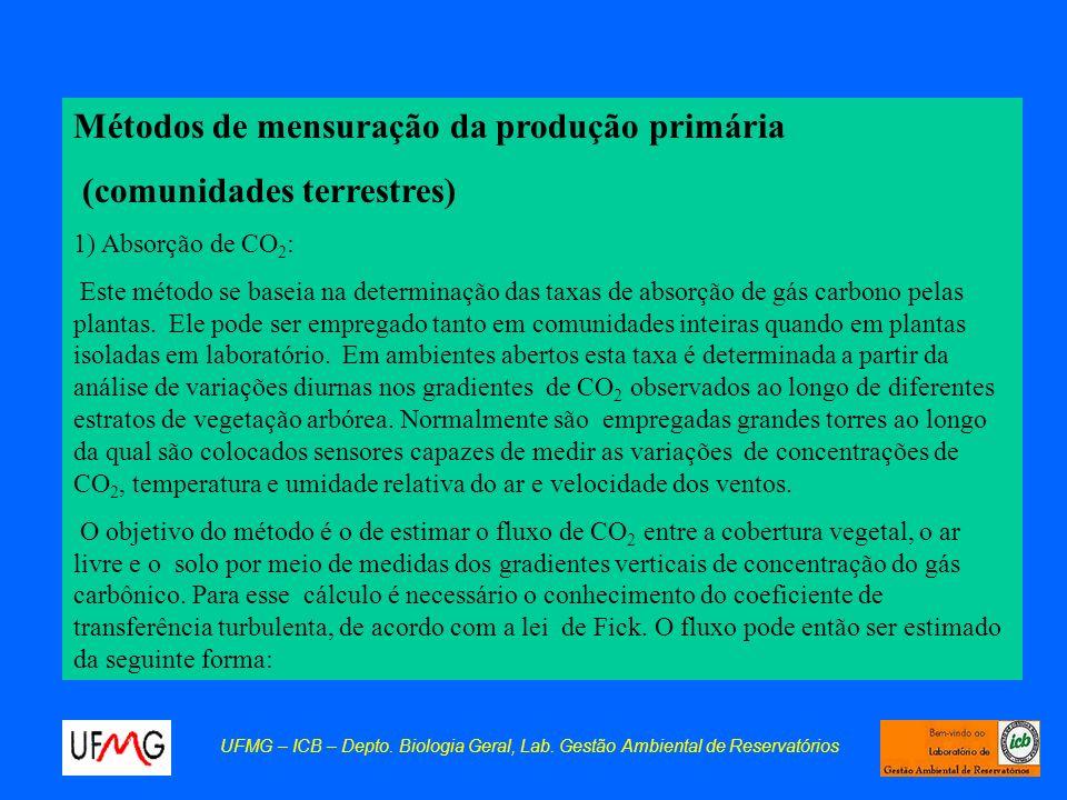 Métodos de mensuração da produção primária (comunidades terrestres) 1) Absorção de CO 2 : Este método se baseia na determinação das taxas de absorção