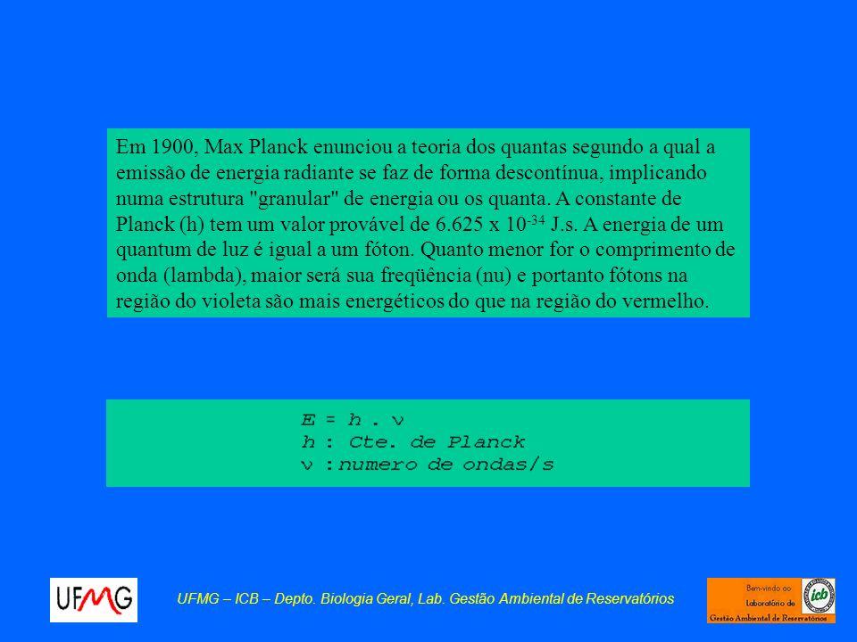 Em 1900, Max Planck enunciou a teoria dos quantas segundo a qual a emissão de energia radiante se faz de forma descontínua, implicando numa estrutura