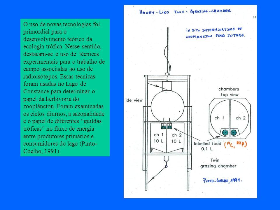 Experimentos in situ para a determinação das taxas de consumo de algas pelo zooplâncton no L.