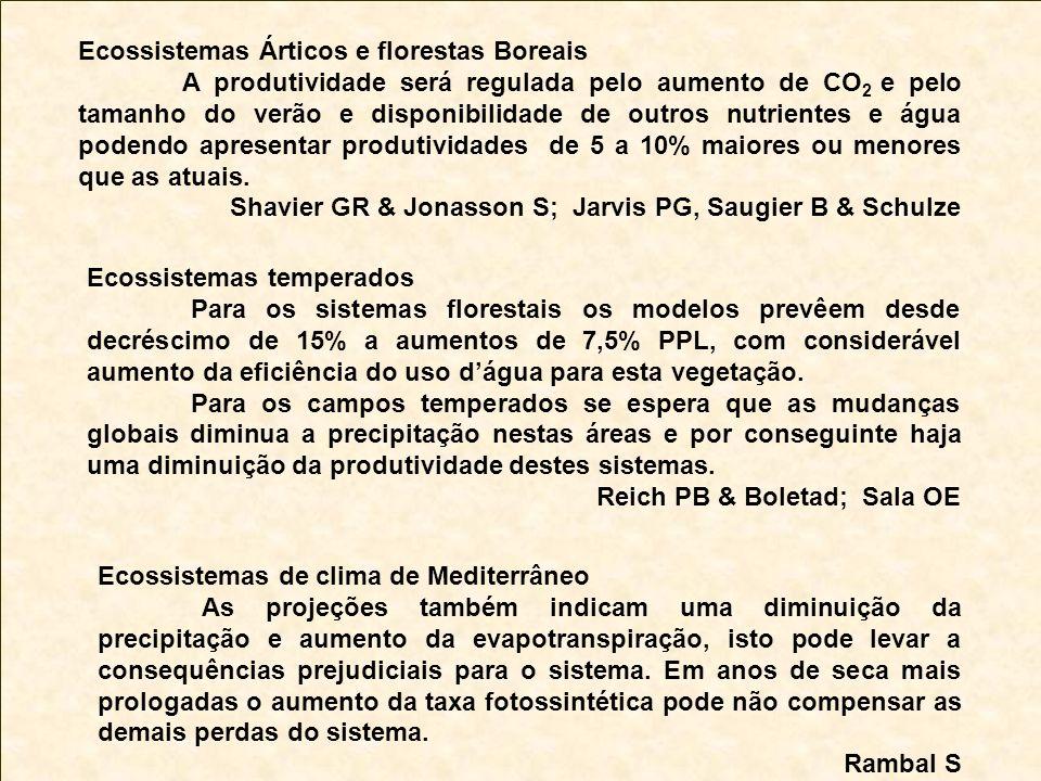 Ecossistemas Árticos e florestas Boreais A produtividade será regulada pelo aumento de CO 2 e pelo tamanho do verão e disponibilidade de outros nutrientes e água podendo apresentar produtividades de 5 a 10% maiores ou menores que as atuais.