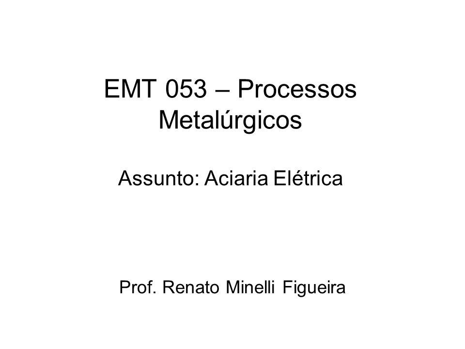 EMT 053 – Processos Metalúrgicos Assunto: Aciaria Elétrica Prof. Renato Minelli Figueira